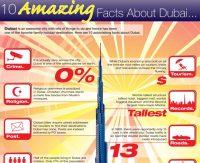 10 Amazing Dubai Facts [Infographic]