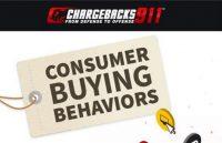 Consumer Purchase Behavior [Infographic]