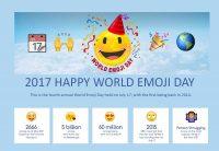 2017 Happy World Emoji Day [Infographic]