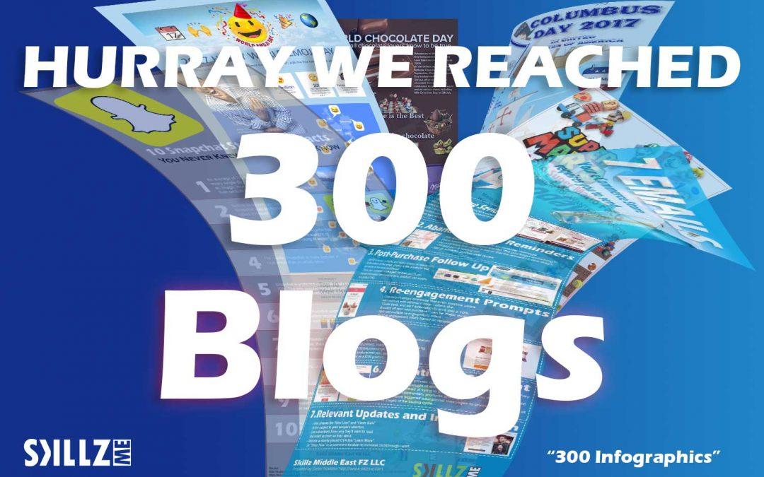 Today Happy 300 Blog Posts on https://www.skillzme.com/blog