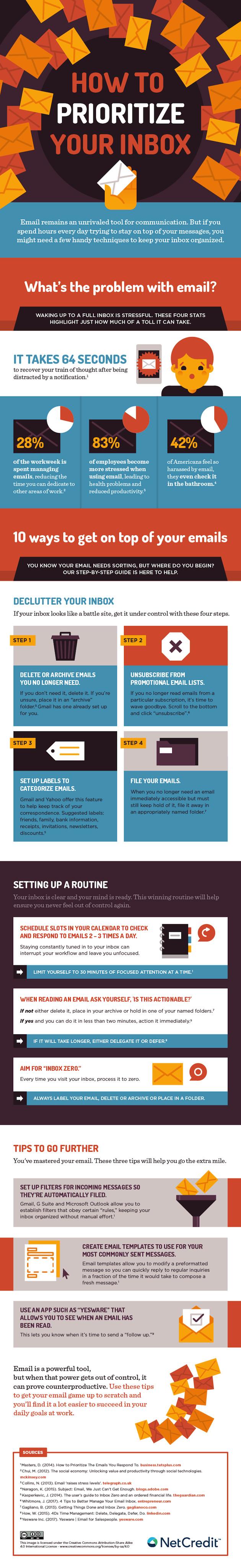 how to prioritizi your inbox