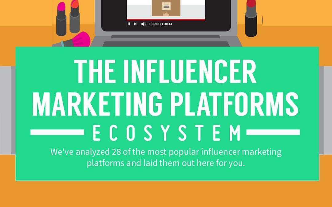 28 Leading Influencer Marketing Platforms, Explained [Inforgaphic]