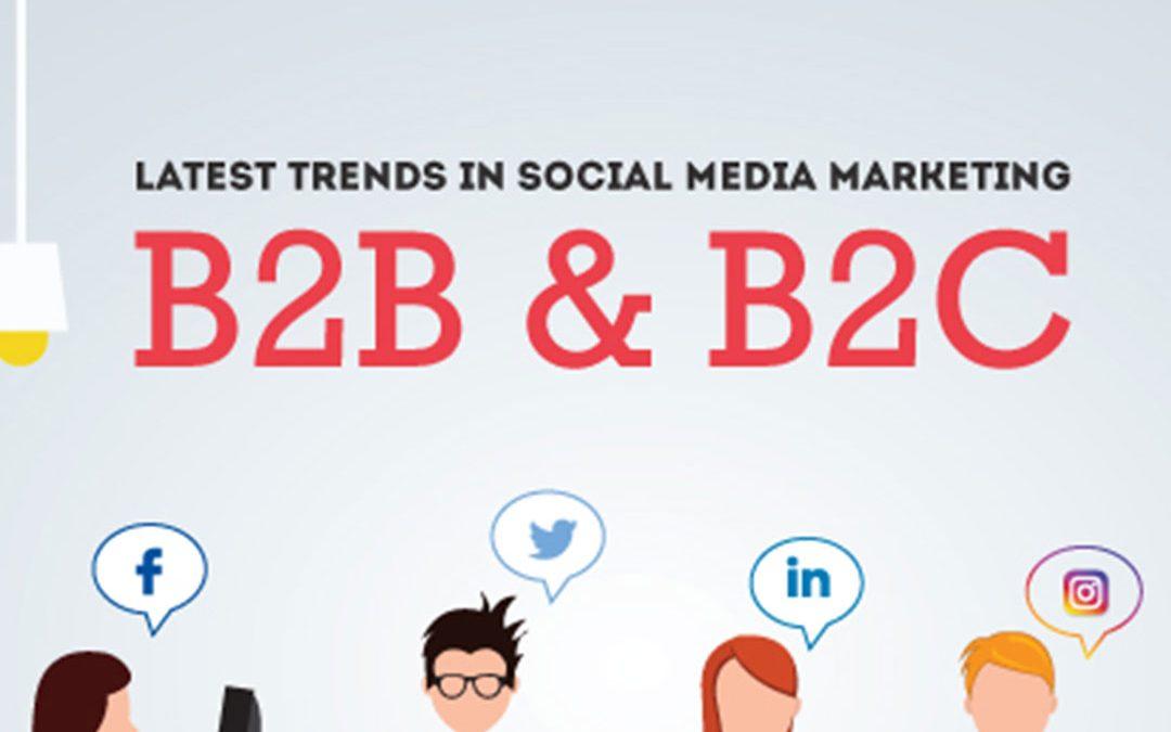 Social Media Marketing Trends 2017: B2B vs B2C [Infographic]