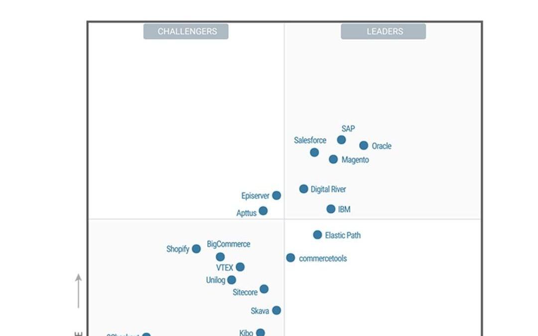 Magento Named a Leader by Gartner for Digital Commerce Q2/2018