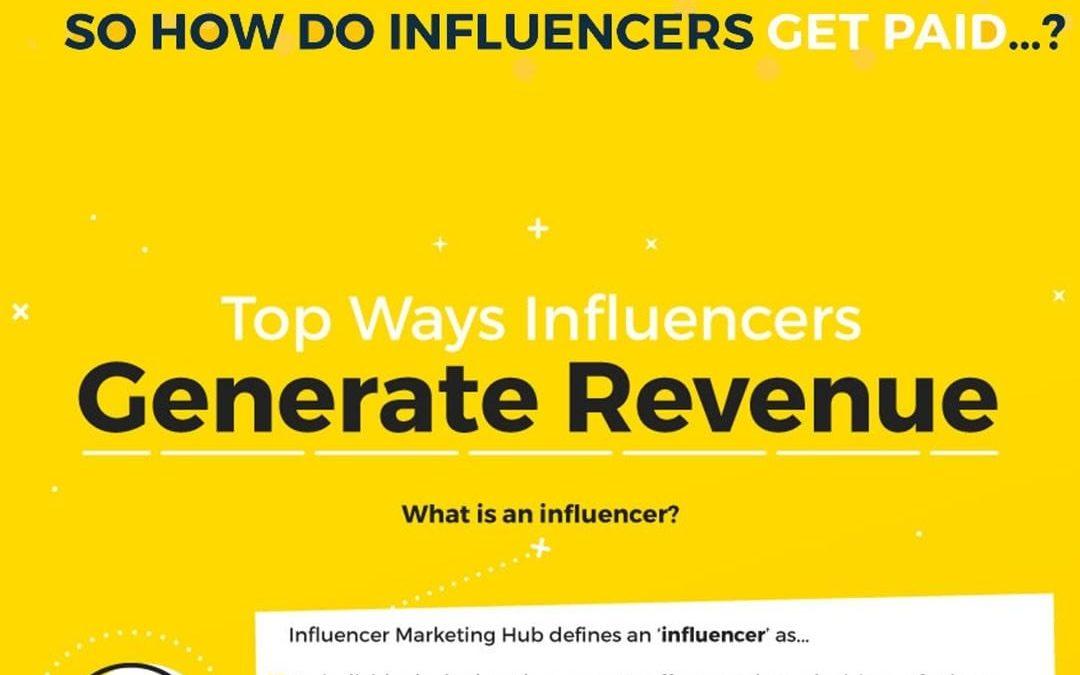Top Ways Influencers Generate Revenue [Infographic]