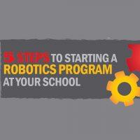Robotics Program For Your School – 5 Easy Steps [Infographic]