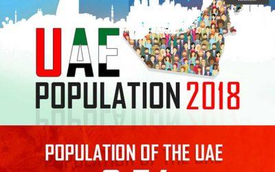 UAE Population 2018 [Infographic]